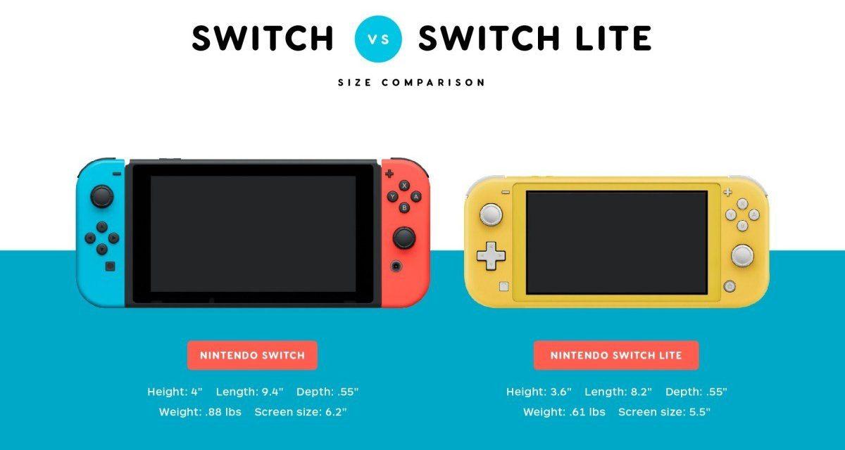 [VENTES] Nintendo Switch supera la barrera dels 50 milions d'unitats venudes